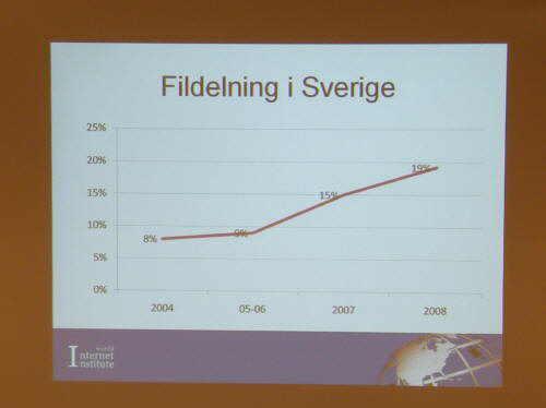 fildelning-i-sverige-2004-2008.jpg