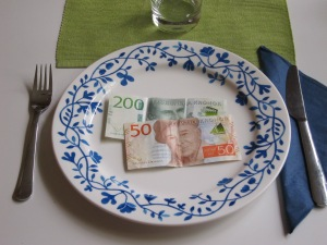 matmoms 250 kr